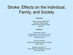 Effects of Individual Families to the Society